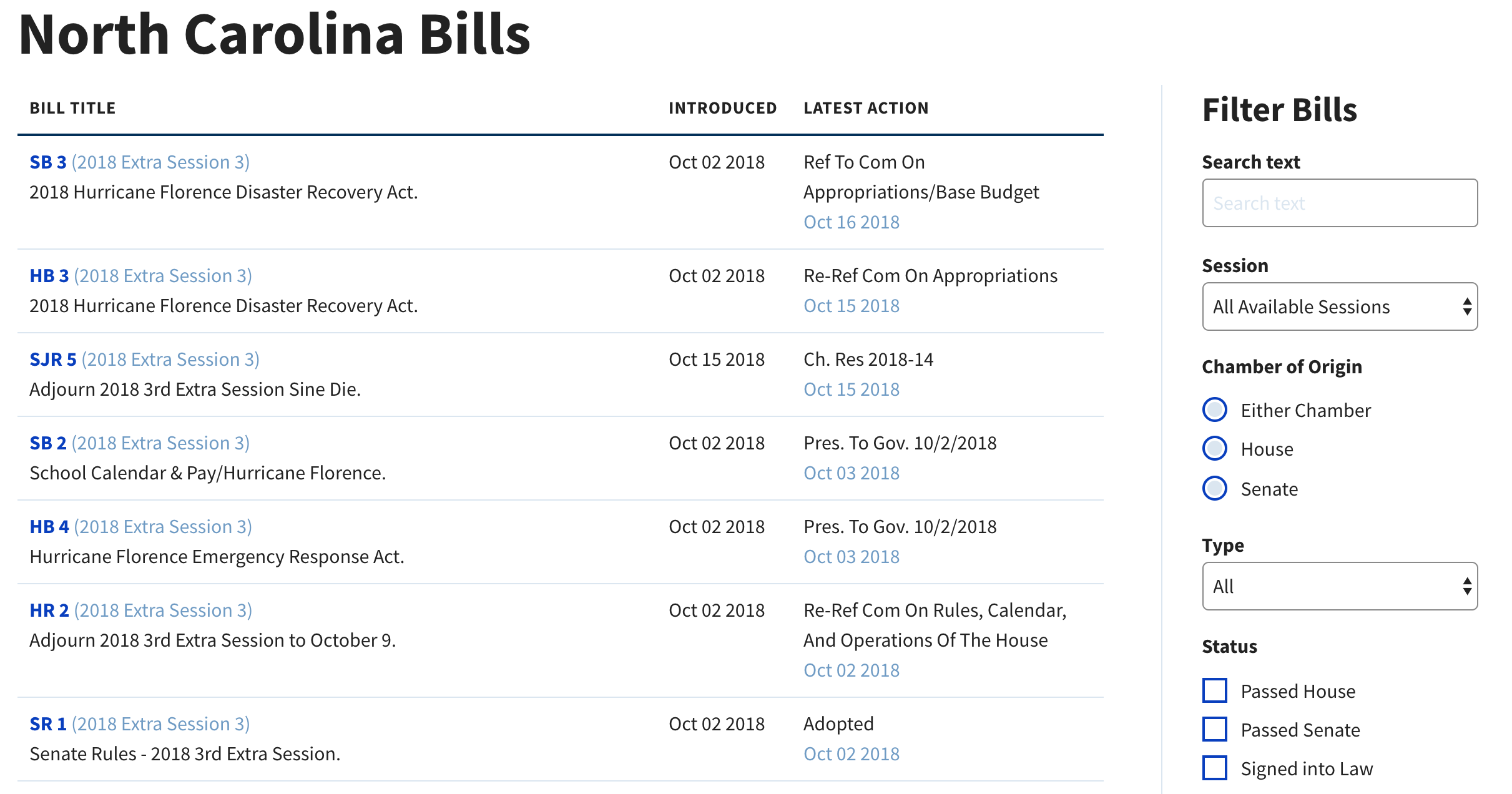 The bill search feature is aimed at helping users drill down to what they're interested in.